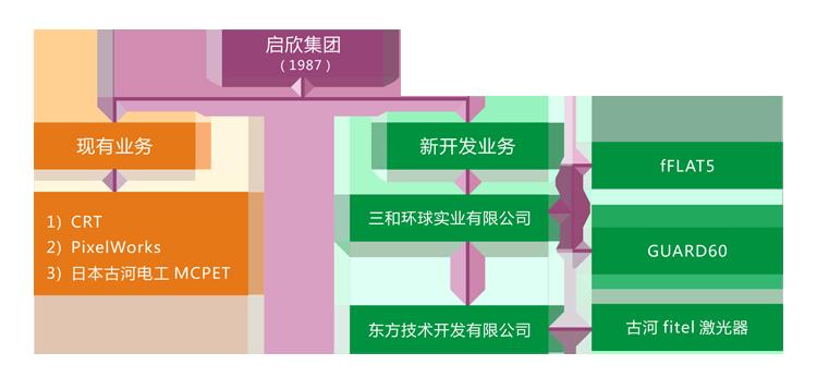 公司架构1.png