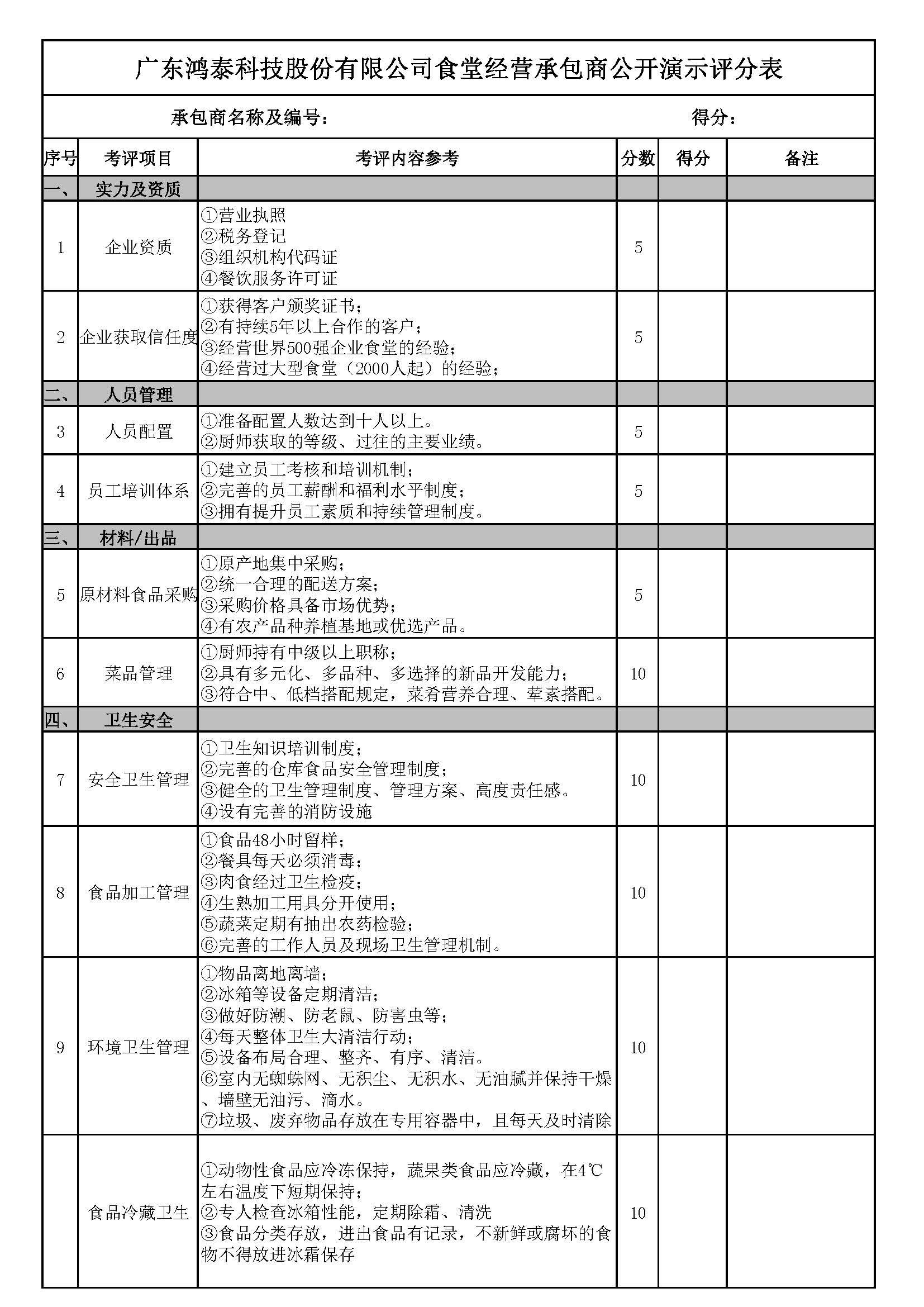 食堂经≡营承包商公开演示评分表(1)_页面_1.jpg