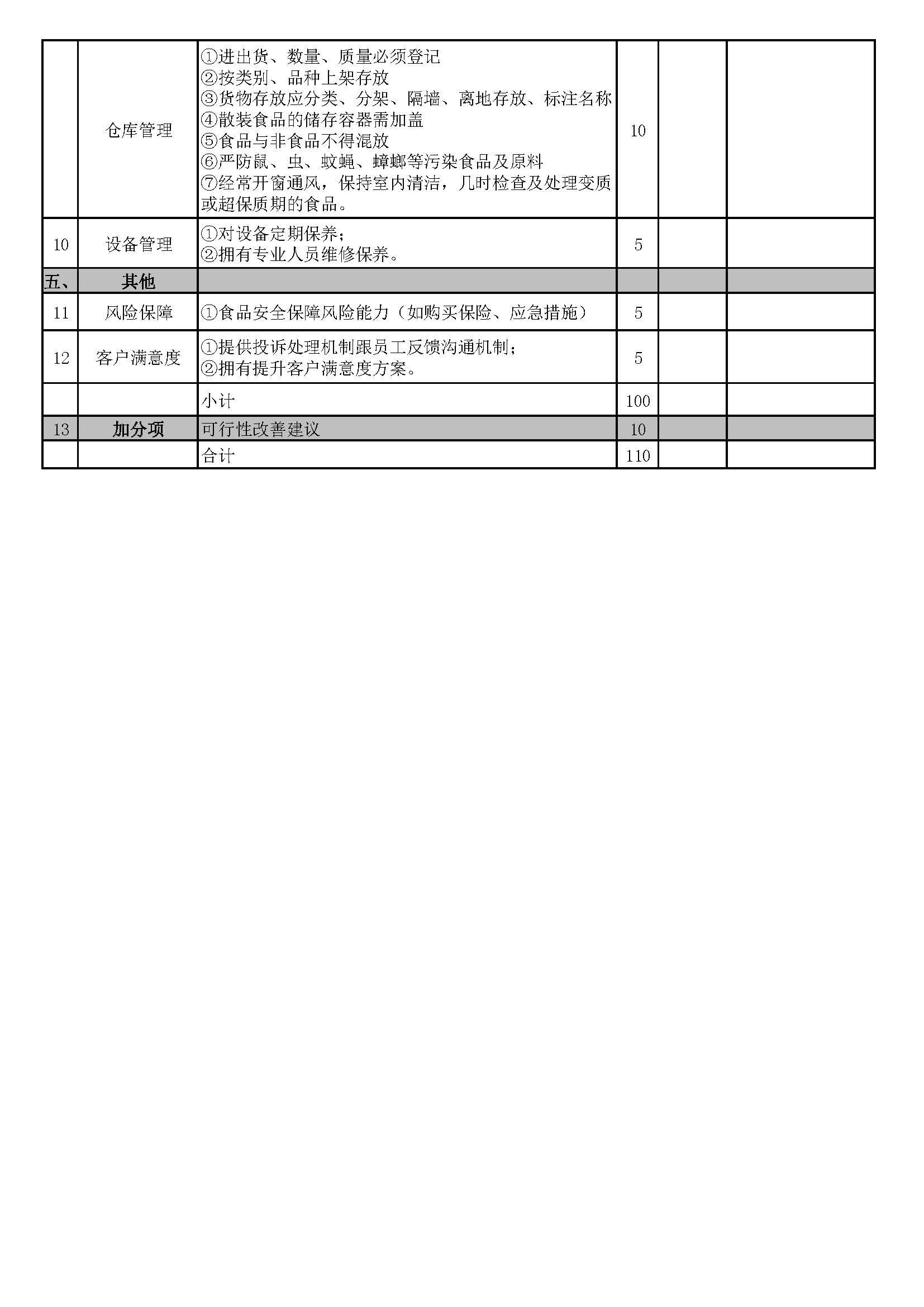 食堂经营承包商公开演示评分表(1)_页面_2.jpg