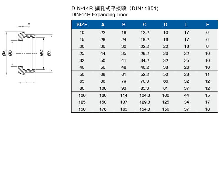 DIN-14R擴孔式平接頭介绍.jpg