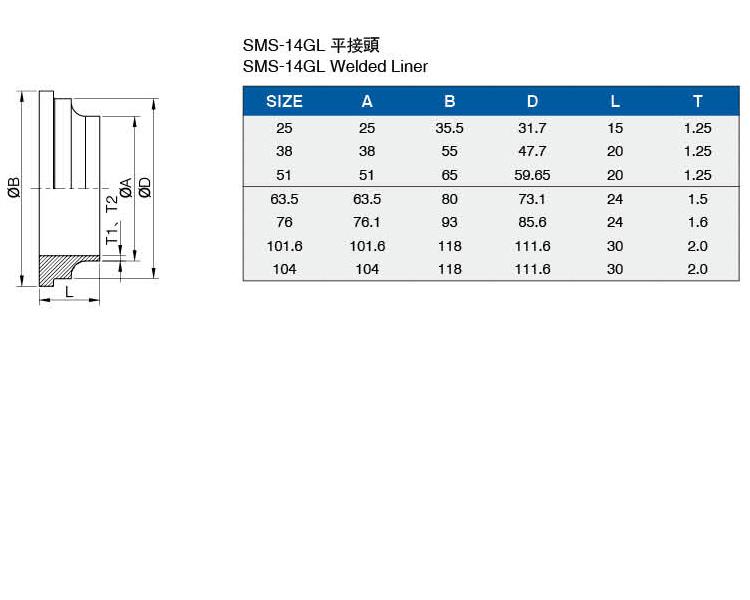 SMS-14GL平接頭介绍.jpg