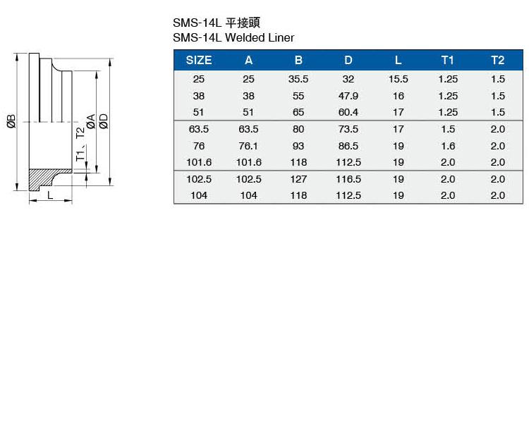 SMS-14L平接頭介绍.jpg
