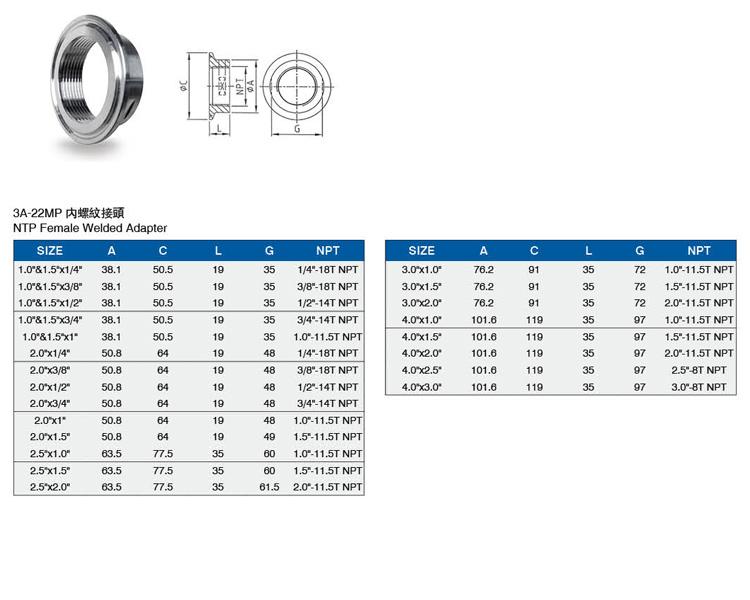 3A-22MP内螺紋接頭(1)介绍.jpg