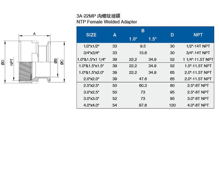 3A-22MP内螺紋接頭(2)介绍.jpg