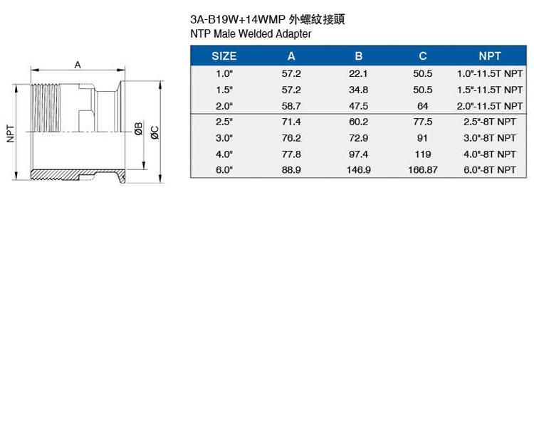 3A-B19W+14WMP外螺紋接頭介绍.jpg