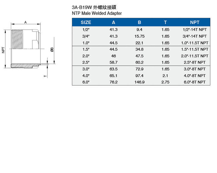 3A-B19W外螺紋接頭介绍.jpg
