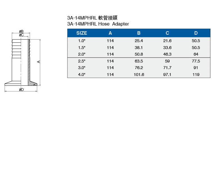 3A-14MPHRL軟管接頭介绍.jpg