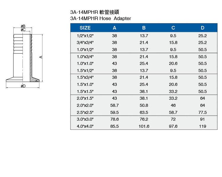 3A-14MPHR軟管接頭介绍.jpg