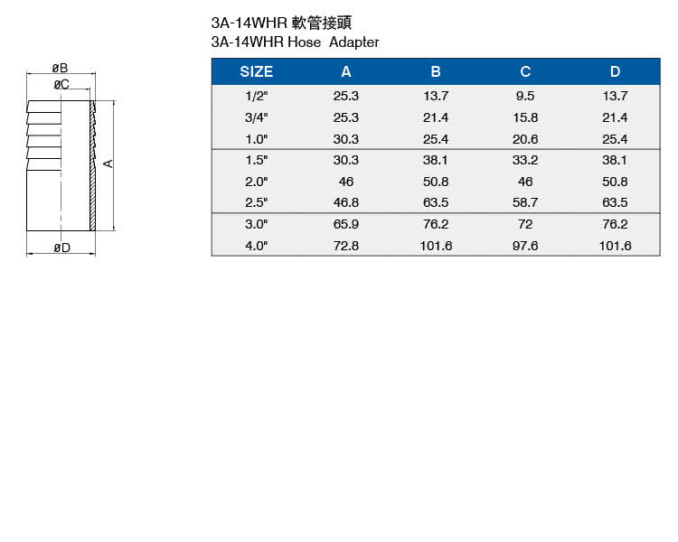 3A-14WHR軟管接頭介绍.jpg