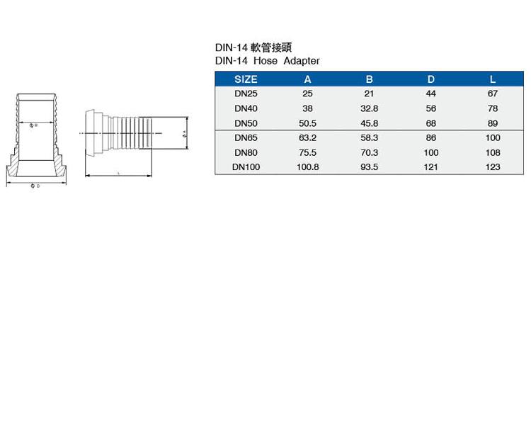 DIN-14軟管接頭介绍.jpg