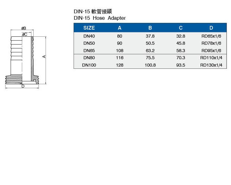 DIN-15軟管接頭介绍.jpg