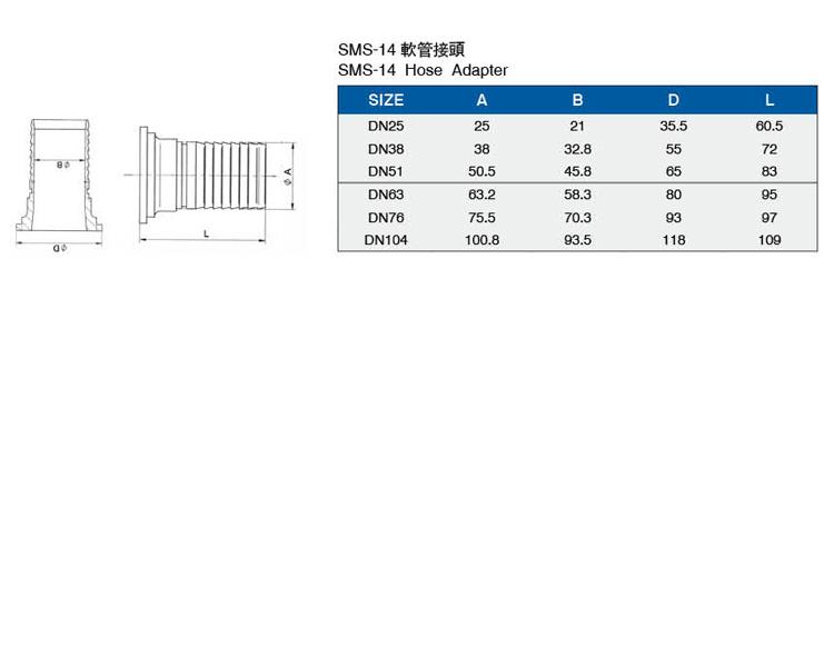 SMS-14軟管接頭介绍.jpg