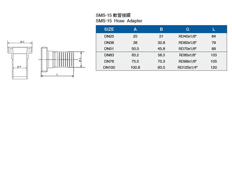 SMS-15軟管接頭介绍.jpg