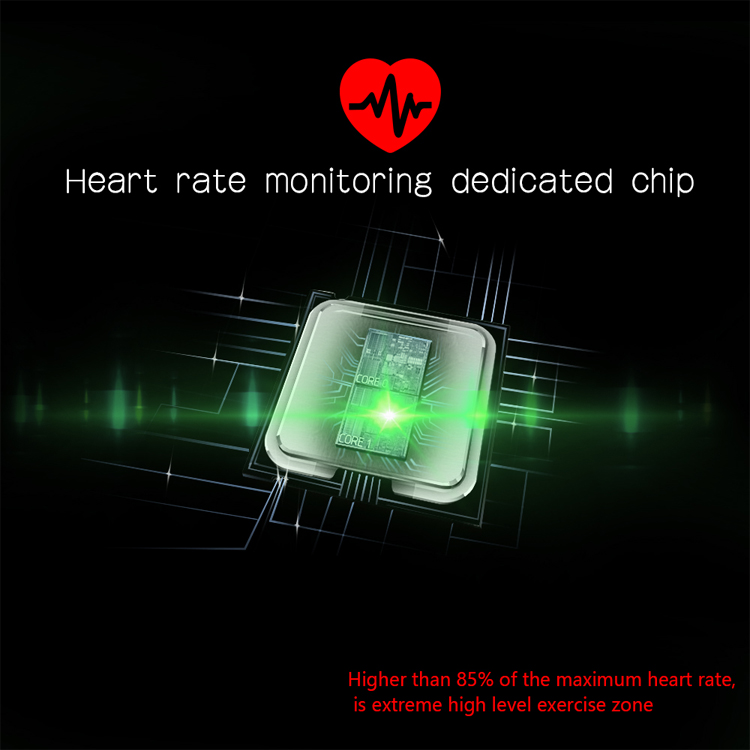 heart rate monitoring dedlcated chip