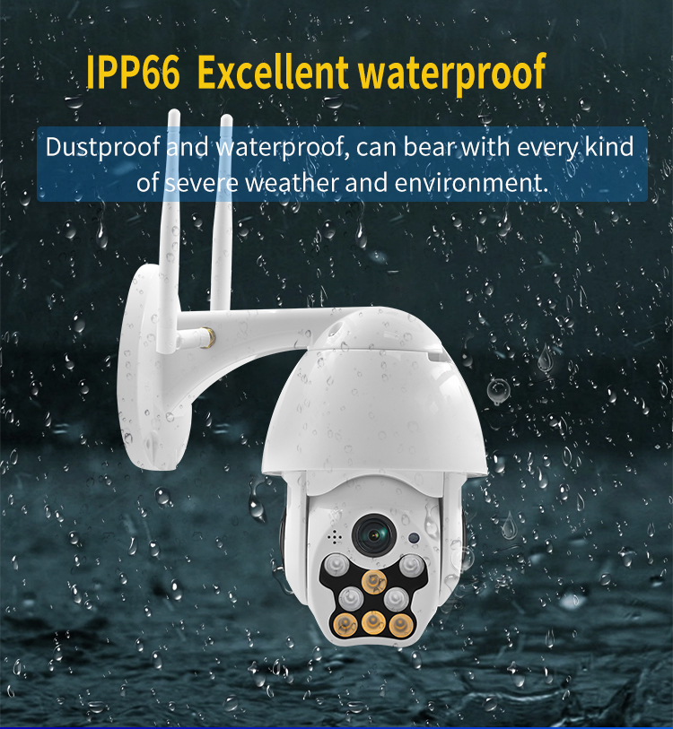 Advanced waterproof